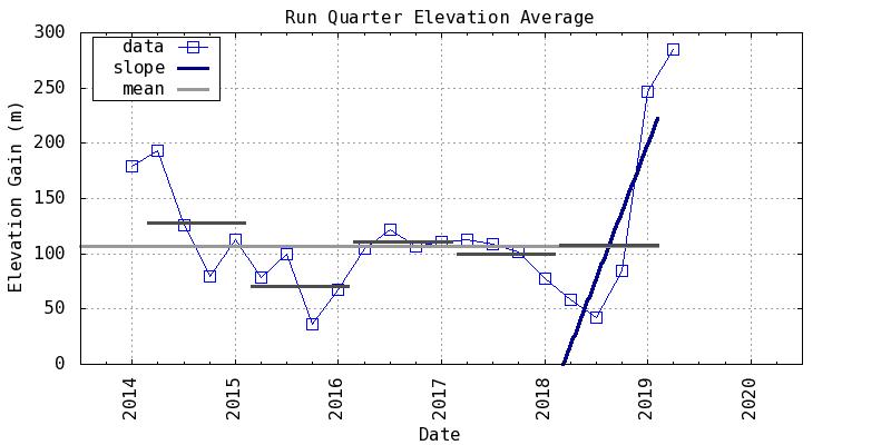 Torben's Strava Äpp - Activity Statistics, Excel export and